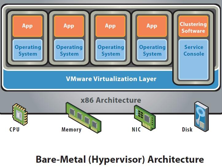VirtualGyaan VMware Install vSphere 6 Install ESXi SDDC