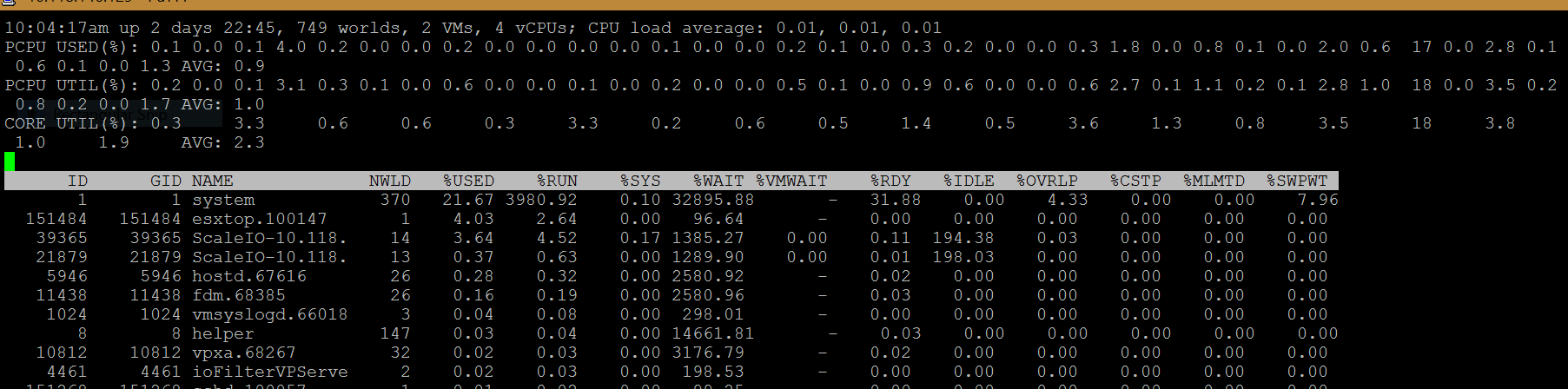Part 2: VMware vSphere Performance Monitoring | | VirtualGyaan
